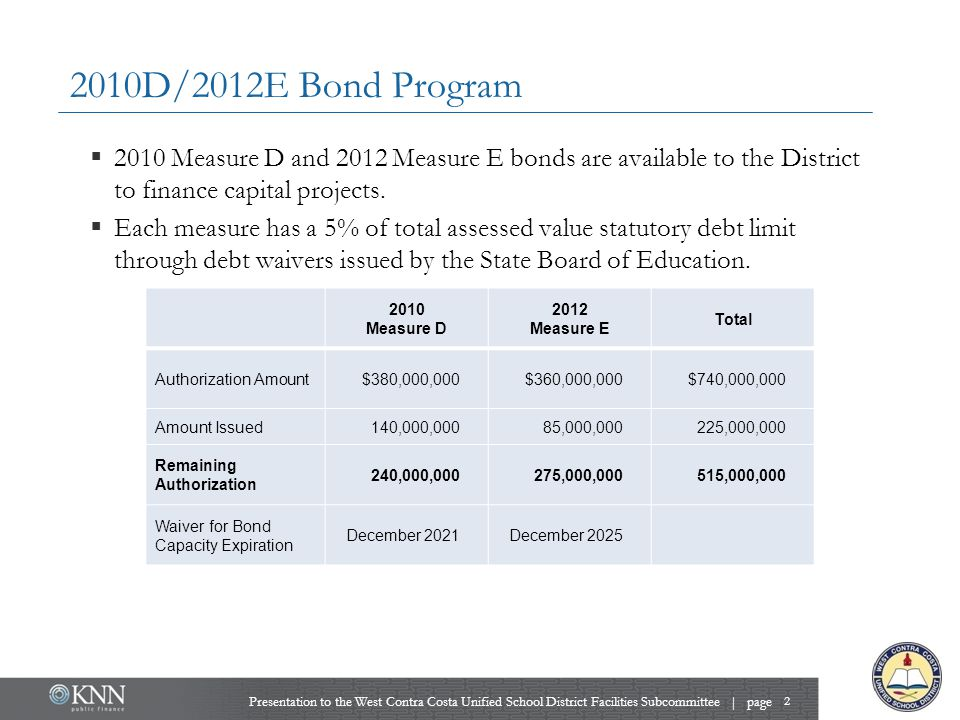 2010D/2012E Bond Program  2010 Measure D and 2012 Measure E bonds are available to the District to finance capital projects.