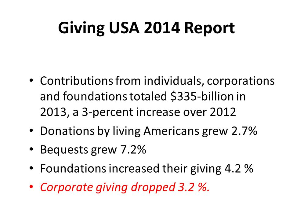 Giving USA 2014 Report Contributions from individuals, corporations and foundations totaled $335-billion in 2013, a 3-percent increase over 2012 Donations by living Americans grew 2.7% Bequests grew 7.2% Foundations increased their giving 4.2 % Corporate giving dropped 3.2 %.