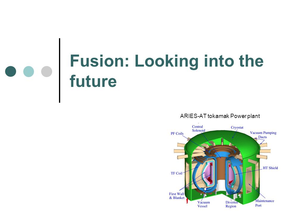 Fusion: Looking into the future ARIES-AT tokamak Power plant