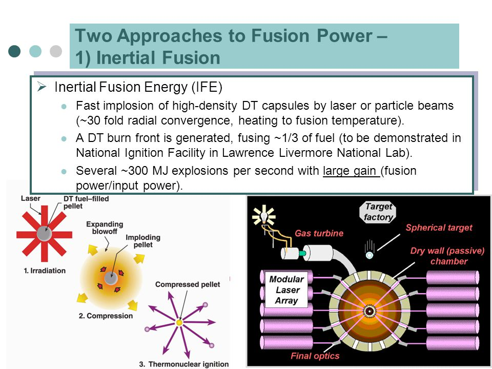 Two Approaches to Fusion Power – 1) Inertial Fusion  Inertial Fusion Energy (IFE) Fast implosion of high-density DT capsules by laser or particle beams (~30 fold radial convergence, heating to fusion temperature).