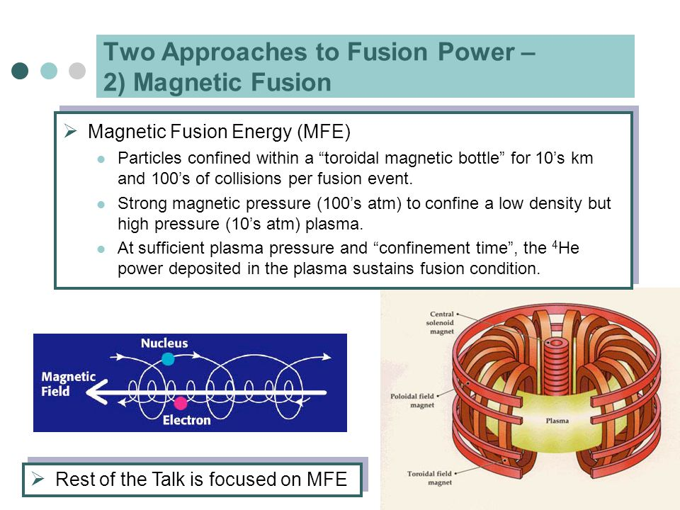 Two Approaches to Fusion Power – 2) Magnetic Fusion  Rest of the Talk is focused on MFE  Magnetic Fusion Energy (MFE) Particles confined within a toroidal magnetic bottle for 10's km and 100's of collisions per fusion event.