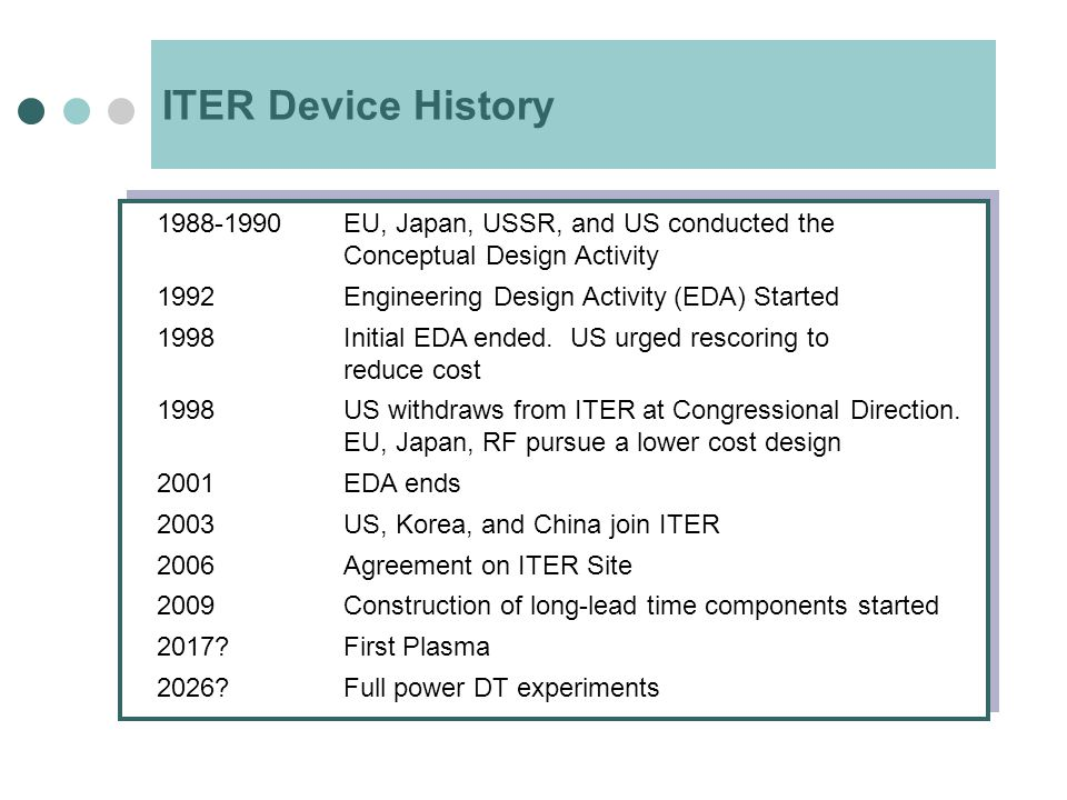 ITER Device History 1988-1990EU, Japan, USSR, and US conducted the Conceptual Design Activity 1992Engineering Design Activity (EDA) Started 1998Initia