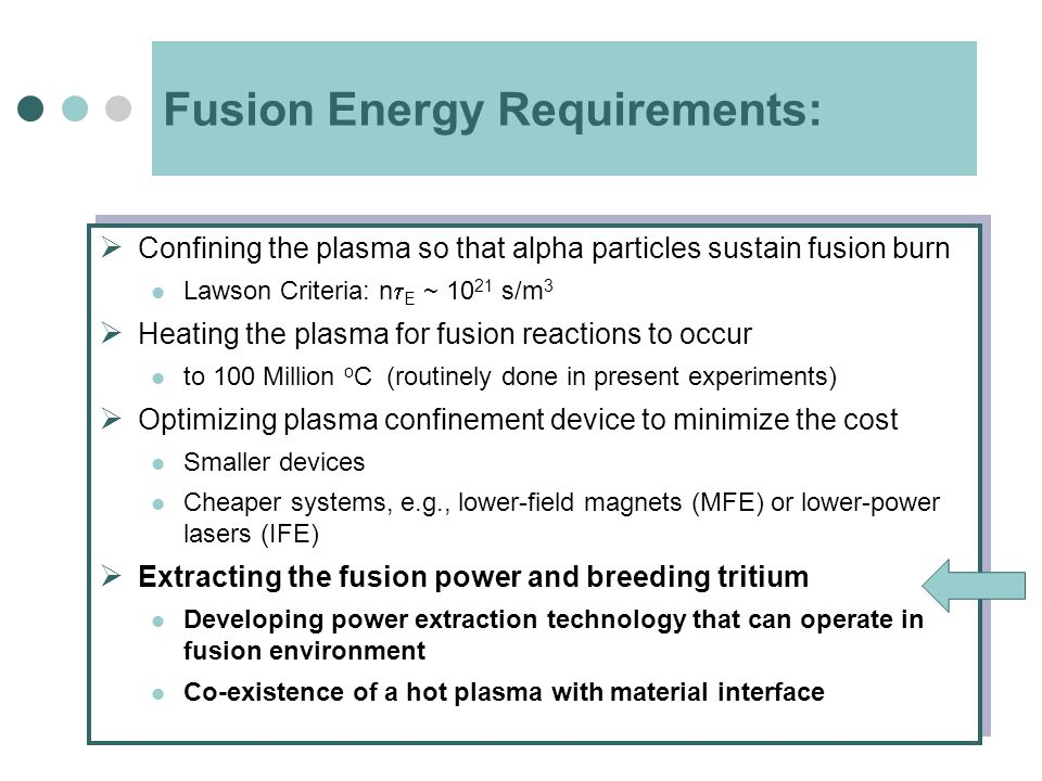 Fusion Energy Requirements:  Confining the plasma so that alpha particles sustain fusion burn Lawson Criteria: n  E ~ 10 21 s/m 3  Heating the plasma for fusion reactions to occur to 100 Million o C (routinely done in present experiments)  Optimizing plasma confinement device to minimize the cost Smaller devices Cheaper systems, e.g., lower-field magnets (MFE) or lower-power lasers (IFE)  Extracting the fusion power and breeding tritium Developing power extraction technology that can operate in fusion environment Co-existence of a hot plasma with material interface  Confining the plasma so that alpha particles sustain fusion burn Lawson Criteria: n  E ~ 10 21 s/m 3  Heating the plasma for fusion reactions to occur to 100 Million o C (routinely done in present experiments)  Optimizing plasma confinement device to minimize the cost Smaller devices Cheaper systems, e.g., lower-field magnets (MFE) or lower-power lasers (IFE)  Extracting the fusion power and breeding tritium Developing power extraction technology that can operate in fusion environment Co-existence of a hot plasma with material interface