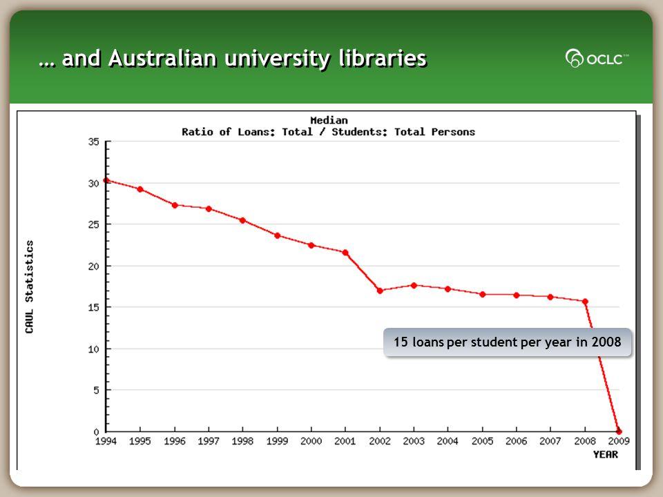 … and Australian university libraries 15 loans per student per year in 2008