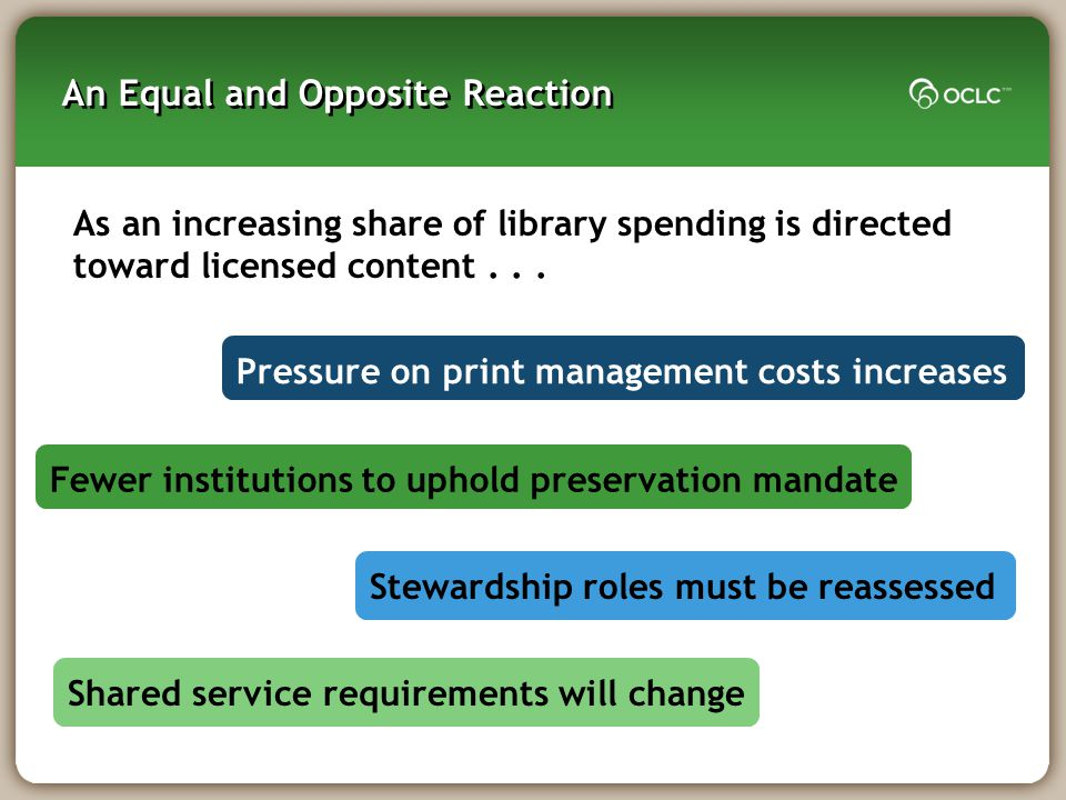 Transaction-based pricing is not the answer Low retrieval rate = low operating cost