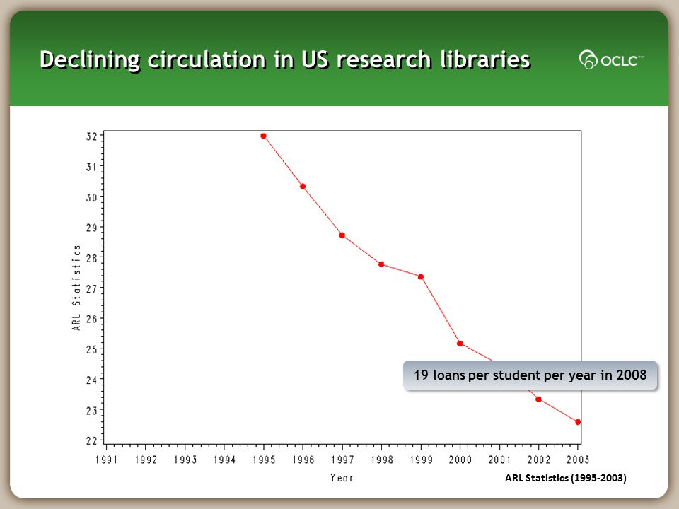 What if: Academic libraries could outsource management of low-use legacy print collections to shared service providers Cooperative management of print inventory Joint curation of digitised library content Key elements of infrastructure already exist: Off-site library storage collections Shared digital repository (HathiTrust)