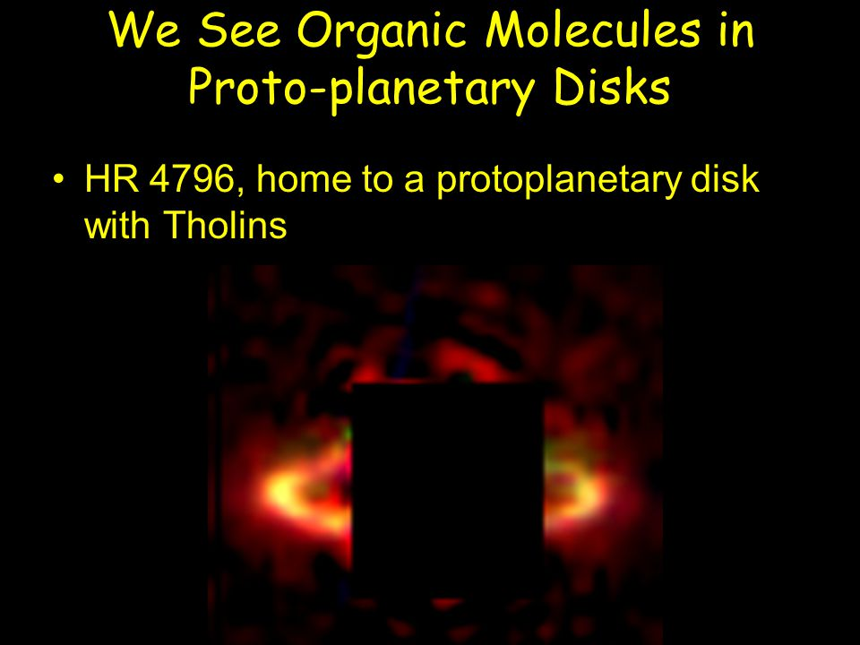 We See Organic Molecules in Proto-planetary Disks HR 4796, home to a protoplanetary disk with Tholins