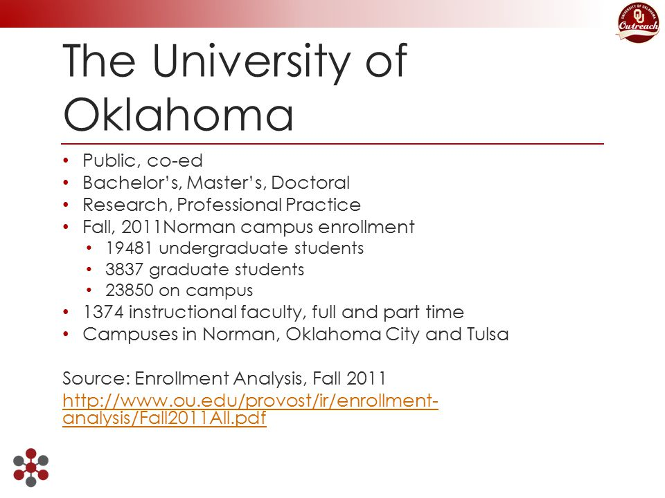 The University of Oklahoma Public, co-ed Bachelor's, Master's, Doctoral Research, Professional Practice Fall, 2011Norman campus enrollment 19481 undergraduate students 3837 graduate students 23850 on campus 1374 instructional faculty, full and part time Campuses in Norman, Oklahoma City and Tulsa Source: Enrollment Analysis, Fall 2011 http://www.ou.edu/provost/ir/enrollment- analysis/Fall2011All.pdf