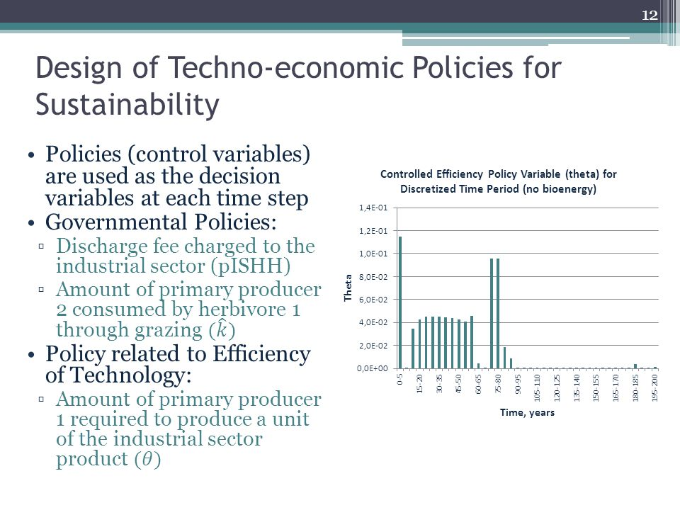 Design of Techno-economic Policies for Sustainability 12