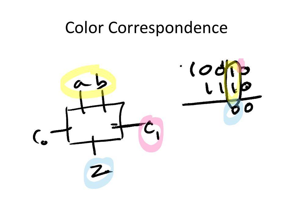 Color Correspondence