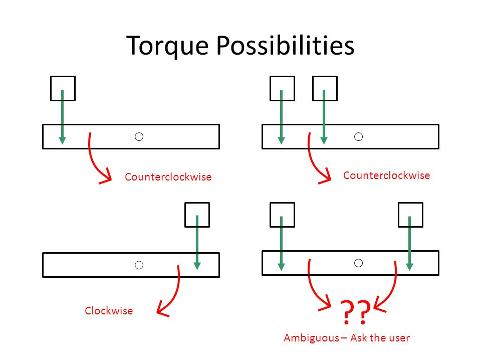 Torque Possibilities ?? Counterclockwise Clockwise Ambiguous – Ask the user