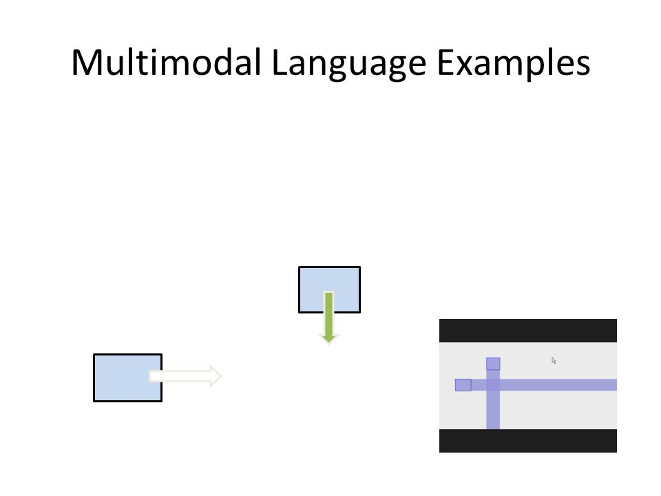Multimodal Language Examples