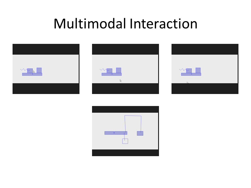 Multimodal Interaction
