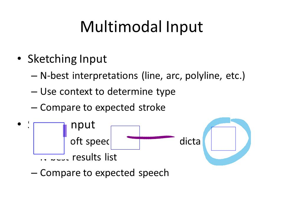 Multimodal Input Sketching Input – N-best interpretations (line, arc, polyline, etc.) – Use context to determine type – Compare to expected stroke Speech Input – Microsoft speech recognizer in dictation mode – N-best results list – Compare to expected speech