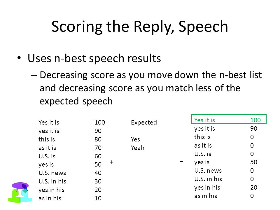 Scoring the Reply, Speech Uses n-best speech results – Decreasing score as you move down the n-best list and decreasing score as you match less of the expected speech Yes it is100 yes it is90 this is80 as it is70 U.S.
