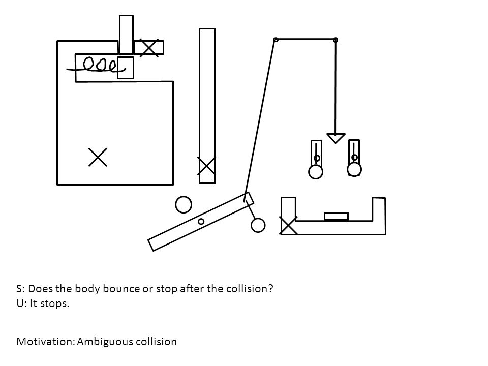 S: Does the body bounce or stop after the collision? U: It stops. Motivation: Ambiguous collision
