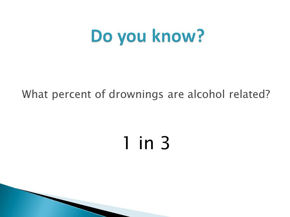 What percent of drownings are alcohol related? 1 in 3