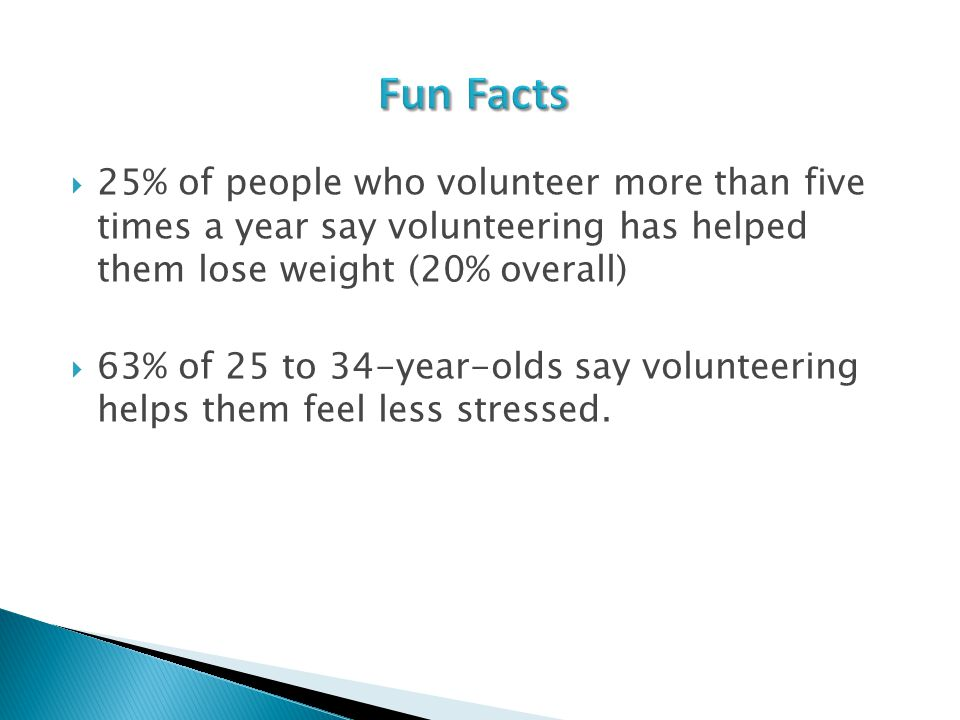  25% of people who volunteer more than five times a year say volunteering has helped them lose weight (20% overall)  63% of 25 to 34-year-olds say volunteering helps them feel less stressed.