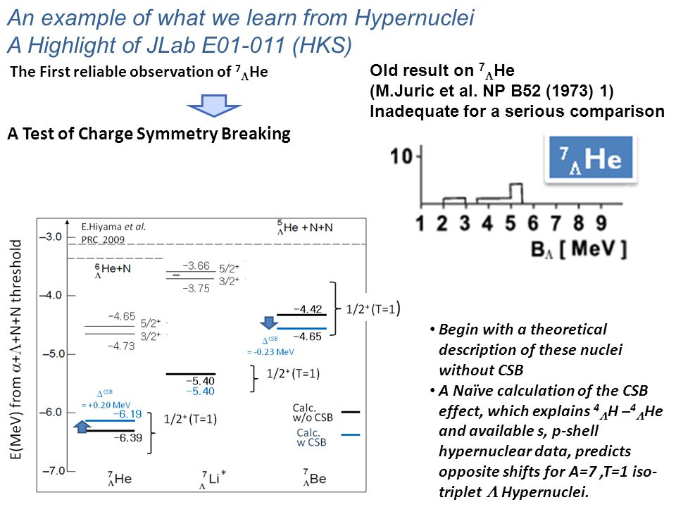 The First reliable observation of 7  He An example of what we learn from Hypernuclei A Highlight of JLab E01-011 (HKS) A Test of Charge Symmetry Breaking Begin with a theoretical description of these nuclei without CSB A Naïve calculation of the CSB effect, which explains 4  H – 4  He and available s, p-shell hypernuclear data, predicts opposite shifts for A=7,T=1 iso- triplet  Hypernuclei.