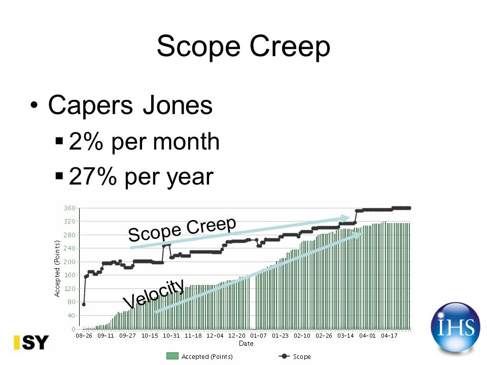 #7: Scope Creep is a major source of estimation error.