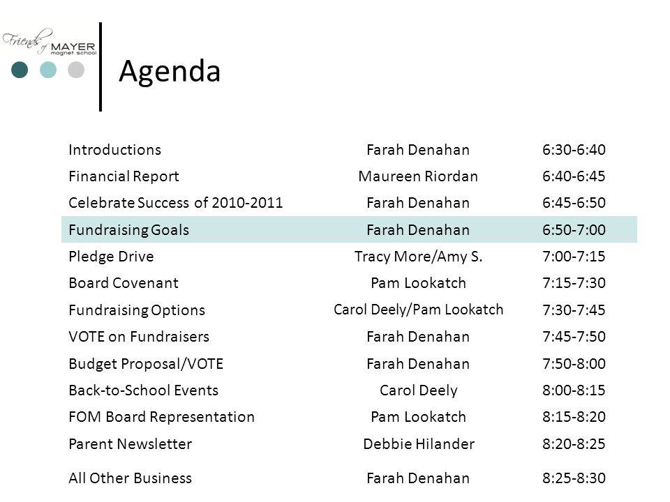 Agenda IntroductionsFarah Denahan6:30-6:40 Financial ReportMaureen Riordan6:40-6:45 Celebrate Success of 2010-2011Farah Denahan6:45-6:50 Fundraising GoalsFarah Denahan6:50-7:00 Pledge DriveTracy More/Amy S.7:00-7:15 Board CovenantPam Lookatch7:15-7:30 Fundraising Options Carol Deely/Pam Lookatch 7:30-7:45 VOTE on FundraisersFarah Denahan7:45-7:50 Budget Proposal/VOTEFarah Denahan7:50-8:00 Back-to-School EventsCarol Deely8:00-8:15 FOM Board RepresentationPam Lookatch8:15-8:20 Parent NewsletterDebbie Hilander8:20-8:25 All Other BusinessFarah Denahan8:25-8:30
