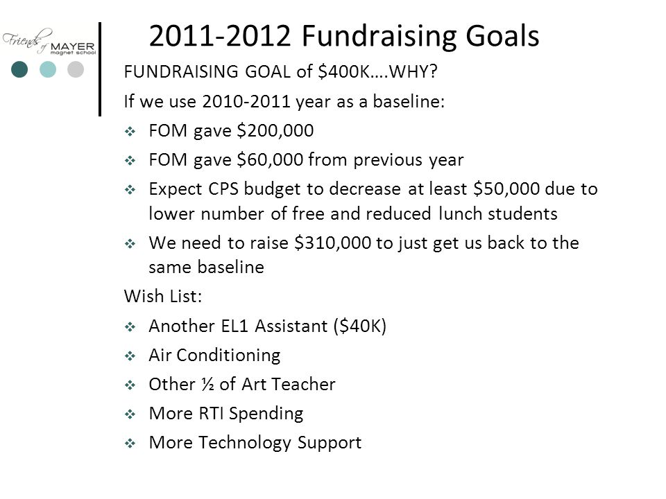 2011-2012 Fundraising Goals FUNDRAISING GOAL of $400K….WHY.