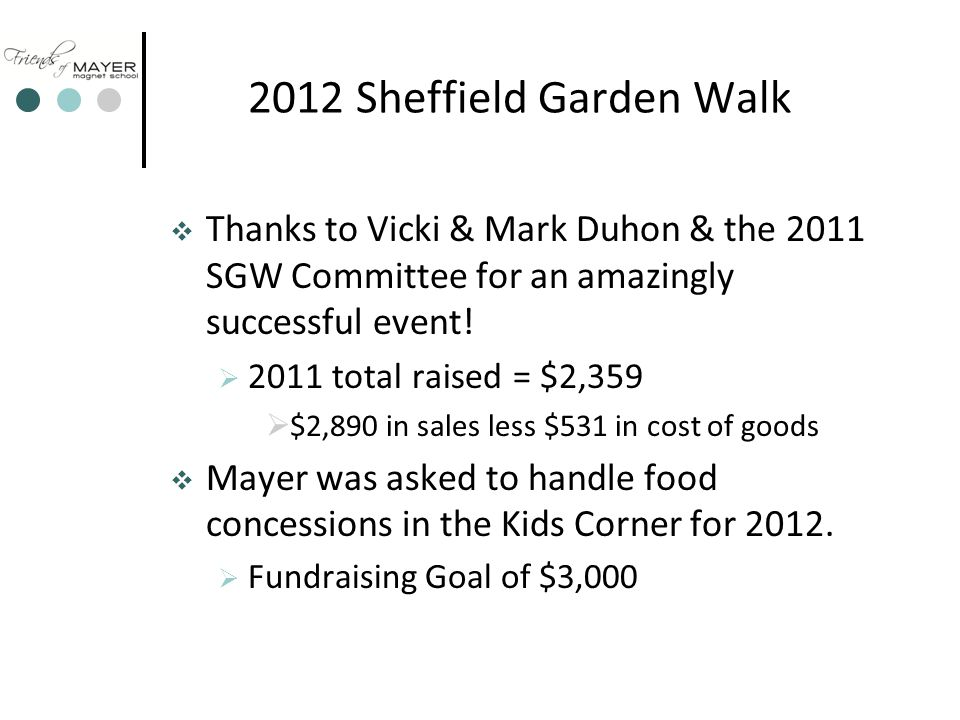 2012 Sheffield Garden Walk  Thanks to Vicki & Mark Duhon & the 2011 SGW Committee for an amazingly successful event.