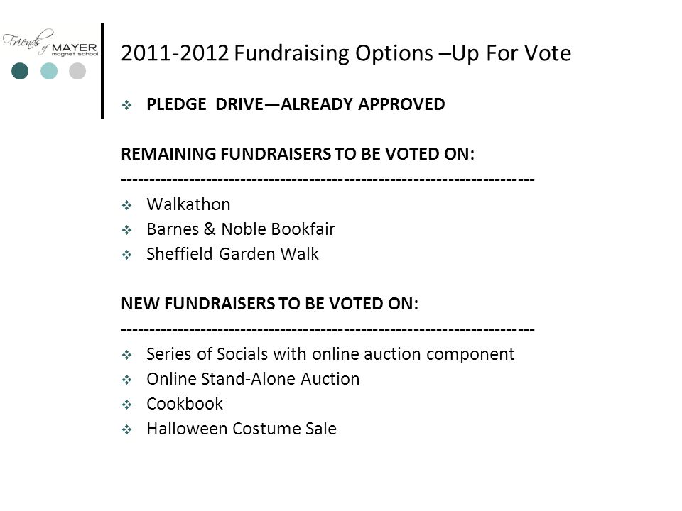 2011-2012 Fundraising Options –Up For Vote  PLEDGE DRIVE—ALREADY APPROVED REMAINING FUNDRAISERS TO BE VOTED ON: ------------------------------------------------------------------------  Walkathon  Barnes & Noble Bookfair  Sheffield Garden Walk NEW FUNDRAISERS TO BE VOTED ON: ------------------------------------------------------------------------  Series of Socials with online auction component  Online Stand-Alone Auction  Cookbook  Halloween Costume Sale