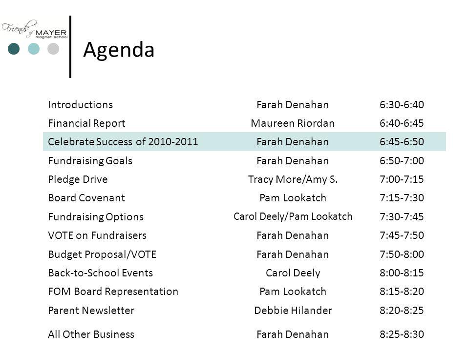 27 2011-2012 Fundraising Options Carol Deely & Pam Lookatch