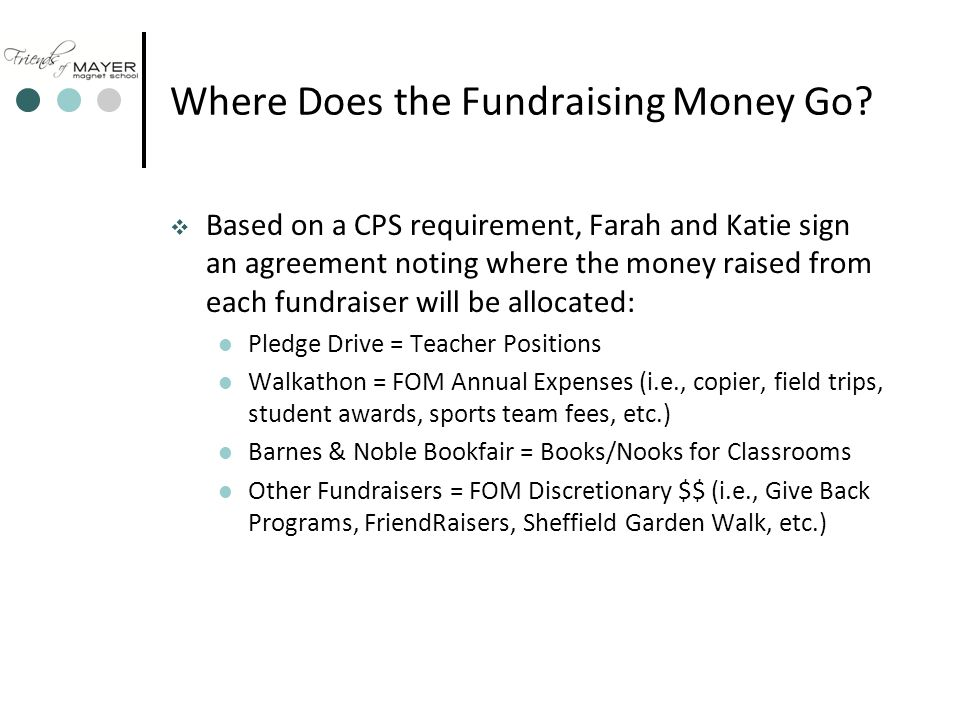 FOM Current Financial State  Balance in FOM Bank Account = $20,291  Money left over after $200,000 given to Katie based on 2010-2011 fundraising efforts  Spending Proposal to vote on tonight:  Sound System for Gymnasium  Air Conditioning