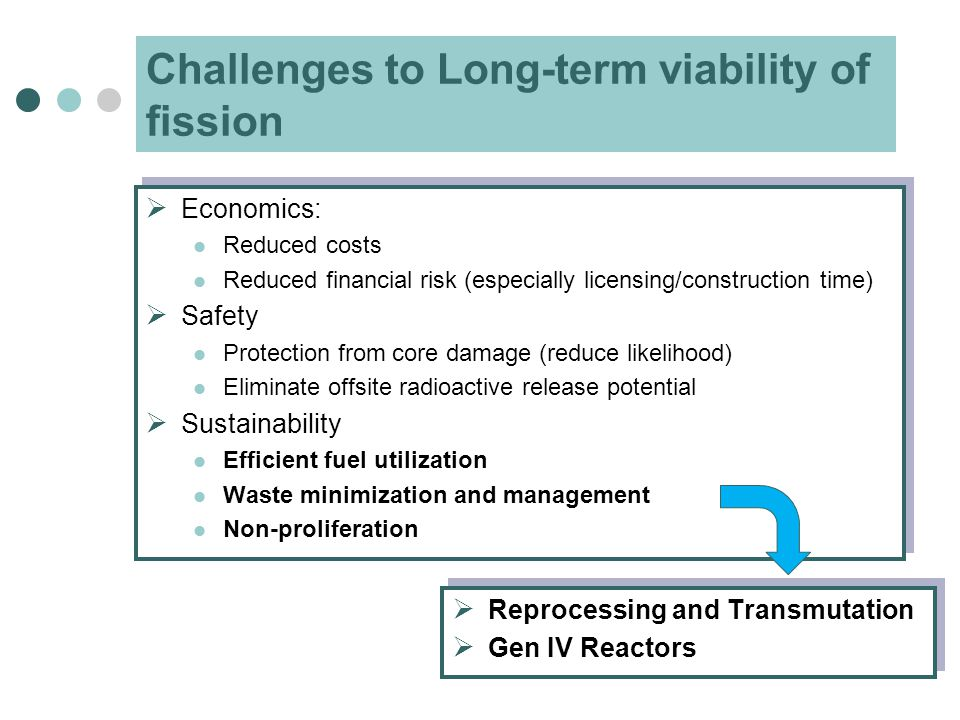 Challenges to Long-term viability of fission  Economics: Reduced costs Reduced financial risk (especially licensing/construction time)  Safety Protection from core damage (reduce likelihood) Eliminate offsite radioactive release potential  Sustainability Efficient fuel utilization Waste minimization and management Non-proliferation  Economics: Reduced costs Reduced financial risk (especially licensing/construction time)  Safety Protection from core damage (reduce likelihood) Eliminate offsite radioactive release potential  Sustainability Efficient fuel utilization Waste minimization and management Non-proliferation  Reprocessing and Transmutation  Gen IV Reactors  Reprocessing and Transmutation  Gen IV Reactors