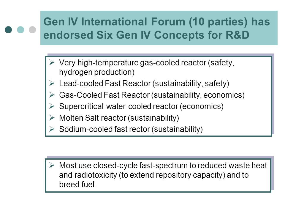 Gen IV International Forum (10 parties) has endorsed Six Gen IV Concepts for R&D  Very high-temperature gas-cooled reactor (safety, hydrogen production)  Lead-cooled Fast Reactor (sustainability, safety)  Gas-Cooled Fast Reactor (sustainability, economics)  Supercritical-water-cooled reactor (economics)  Molten Salt reactor (sustainability)  Sodium-cooled fast rector (sustainability)  Very high-temperature gas-cooled reactor (safety, hydrogen production)  Lead-cooled Fast Reactor (sustainability, safety)  Gas-Cooled Fast Reactor (sustainability, economics)  Supercritical-water-cooled reactor (economics)  Molten Salt reactor (sustainability)  Sodium-cooled fast rector (sustainability)  Most use closed-cycle fast-spectrum to reduced waste heat and radiotoxicity (to extend repository capacity) and to breed fuel.