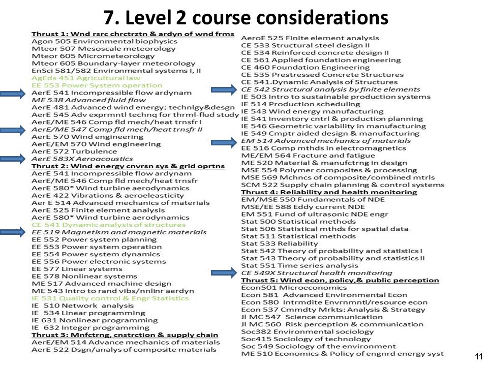 11 7. Level 2 course considerations