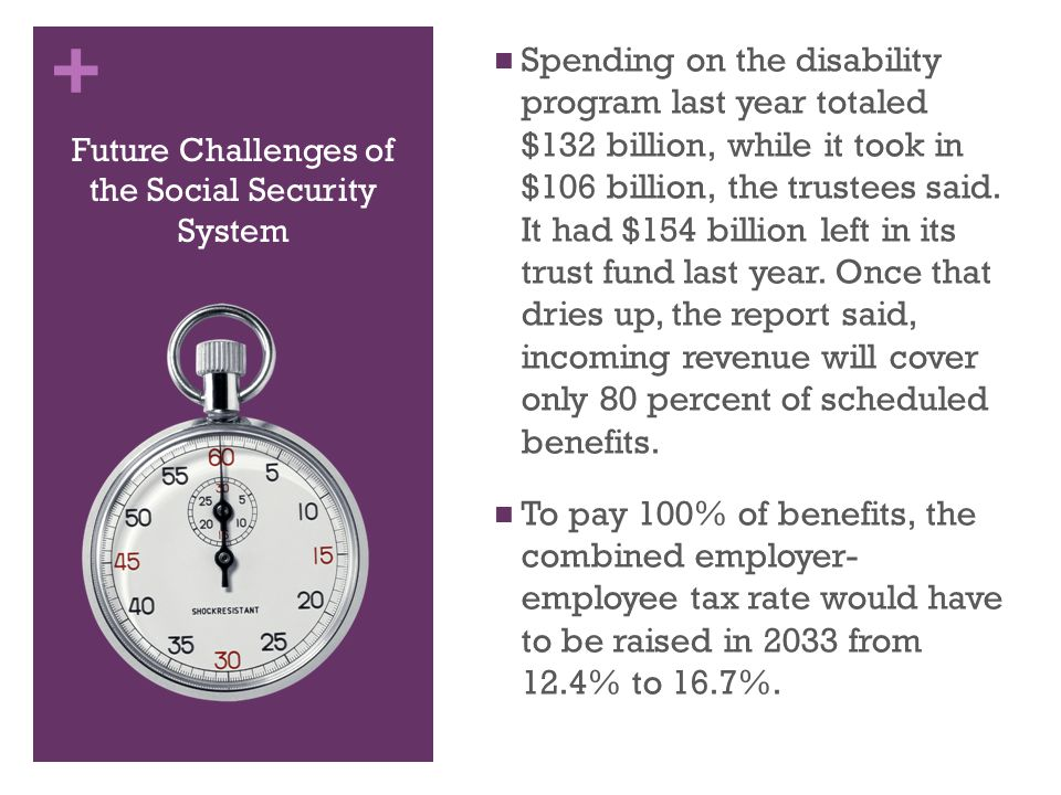+ Future Challenges of the Social Security System Spending on the disability program last year totaled $132 billion, while it took in $106 billion, th