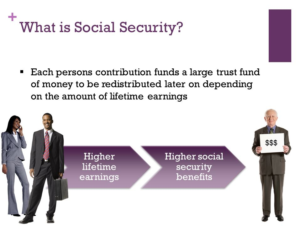 + What is Social Security.