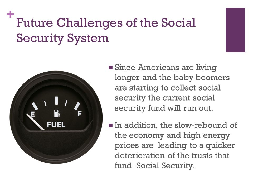 + Questions 1.What is Social Security.
