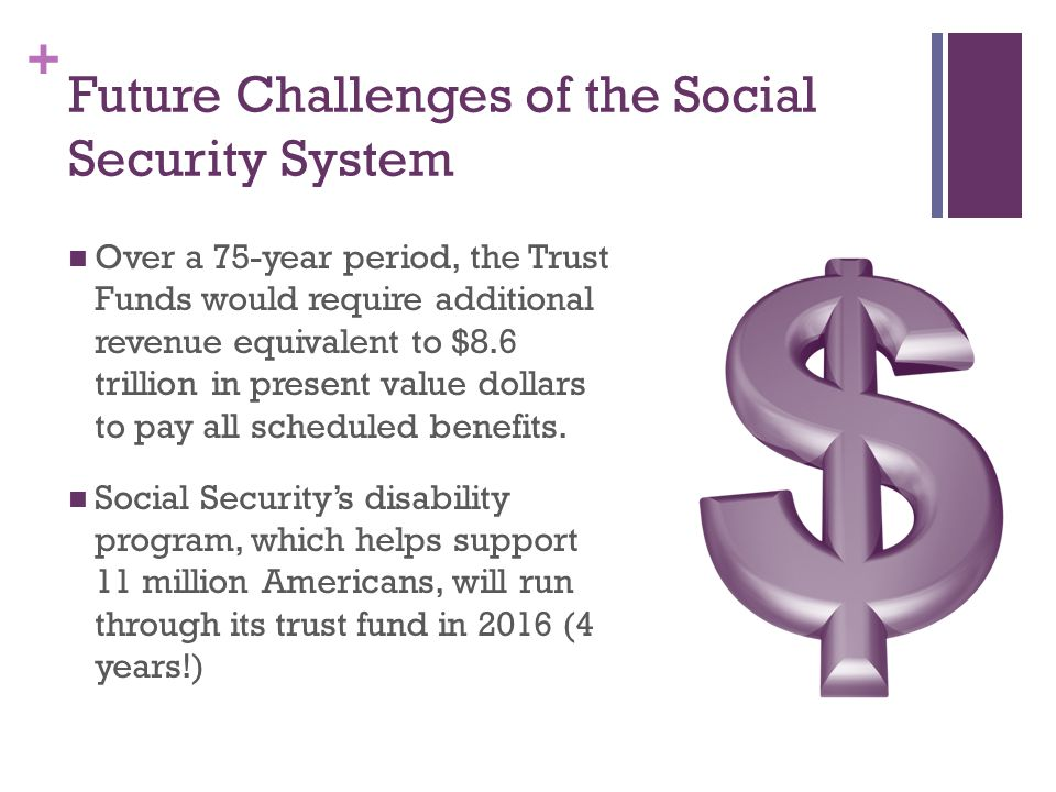 + Future Challenges of the Social Security System Over a 75-year period, the Trust Funds would require additional revenue equivalent to $8.6 trillion in present value dollars to pay all scheduled benefits.