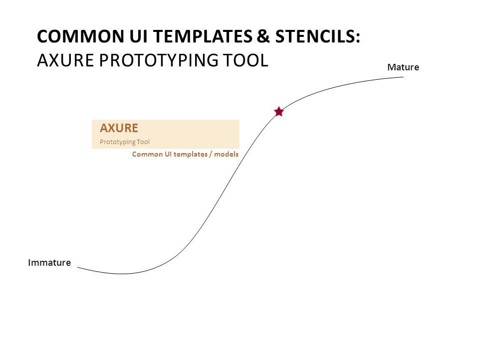 Common UI templates / models Mature Immature AXURE Prototyping Tool COMMON UI TEMPLATES & STENCILS: AXURE PROTOTYPING TOOL