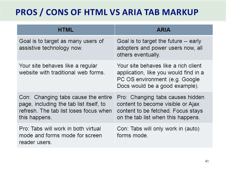 PROS / CONS OF HTML VS ARIA TAB MARKUP 41 HTMLARIA Goal is to target as many users of assistive technology now.