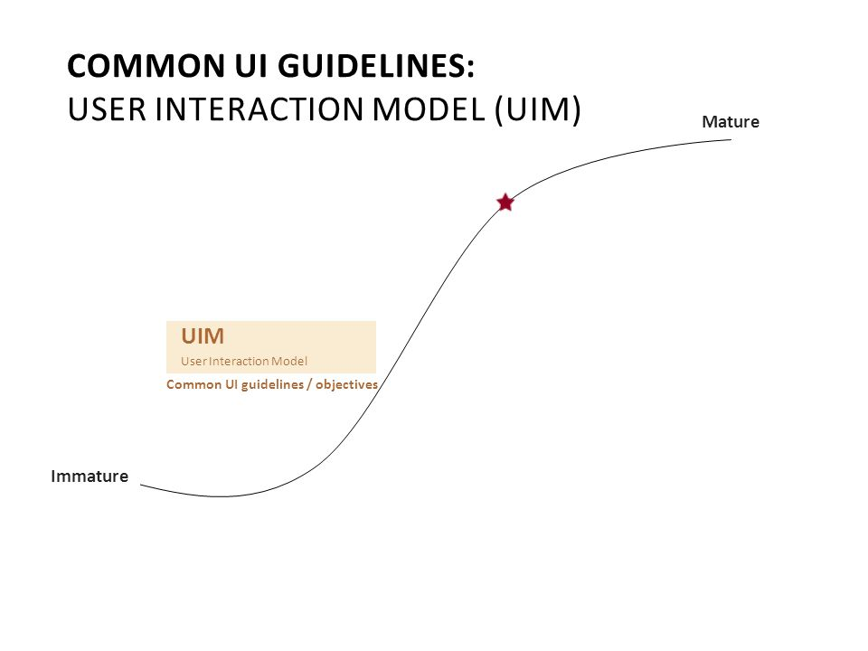 COMMON UI GUIDELINES: USER INTERACTION MODEL Design guidelines – a pattern library Good practice for common interaction patterns Best practice and constraints for appropriate use of UI design components – modular user interface elements Informed by research, best-practice, experience Continually evolving New contexts/problems (e.g.