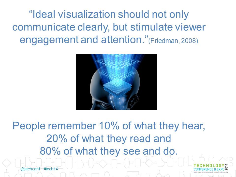 @techconf #tech14 People remember 10% of what they hear, 20% of what they read and 80% of what they see and do.