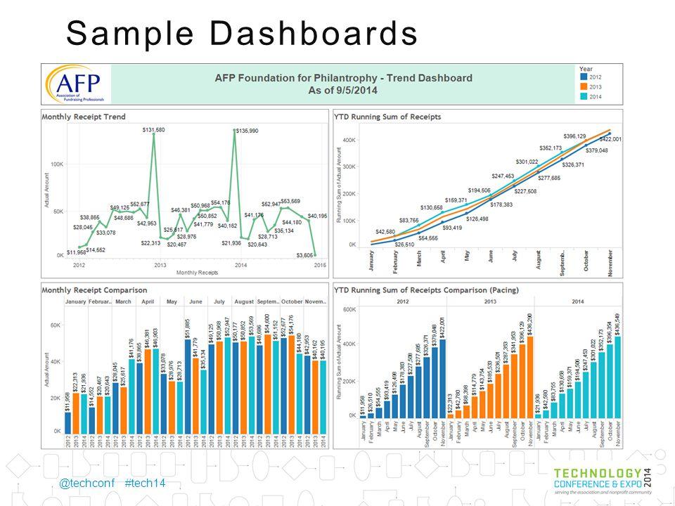 @techconf #tech14 Sample Dashboards