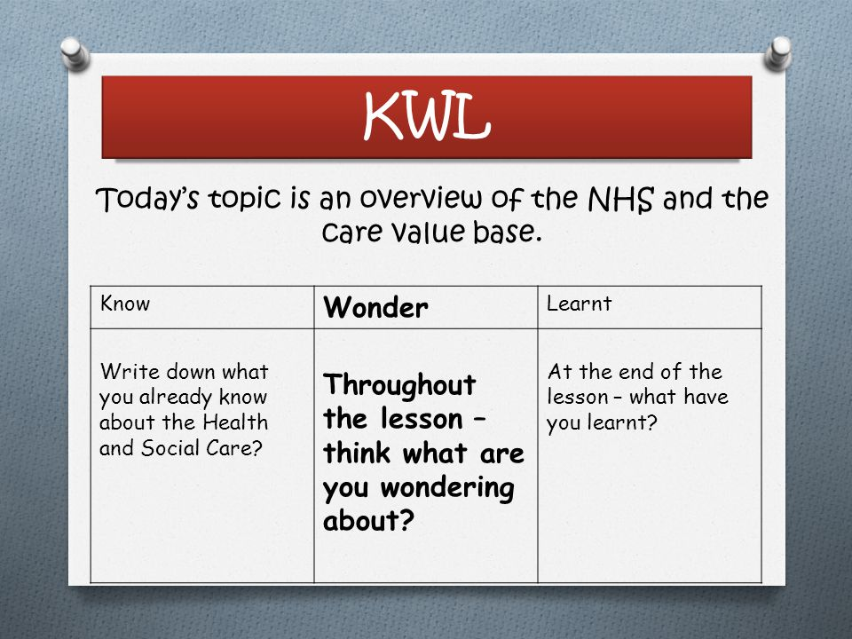KWL Know Wonder Learnt Write down what you already know about the Health and Social Care? Throughout the lesson – think what are you wondering about?