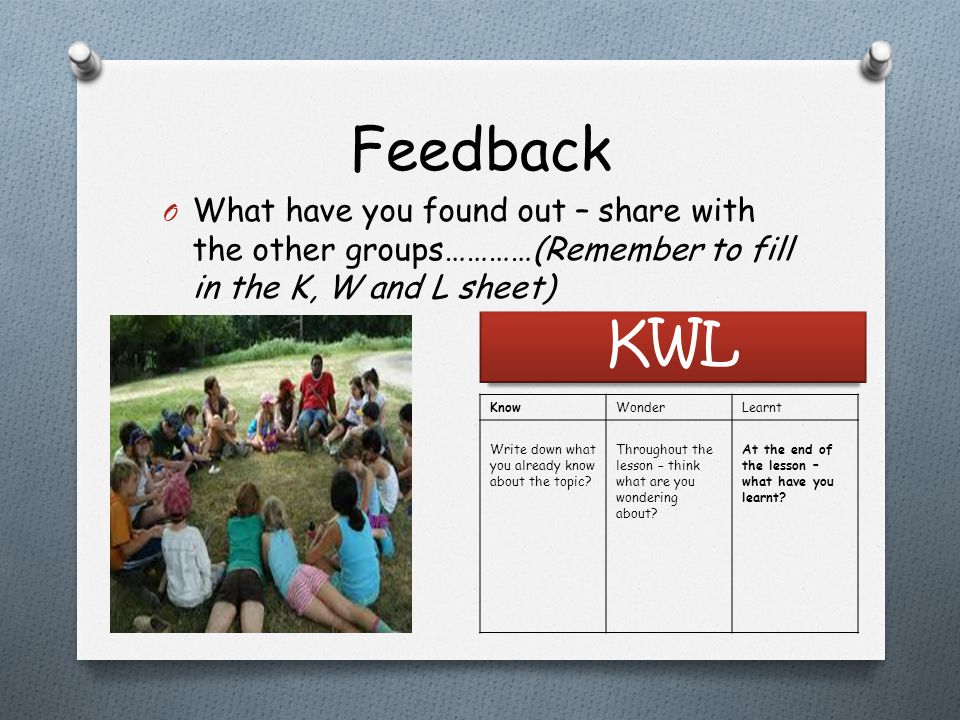 Feedback O What have you found out – share with the other groups…………(Remember to fill in the K, W and L sheet) KWL KnowWonderLearnt Write down what yo