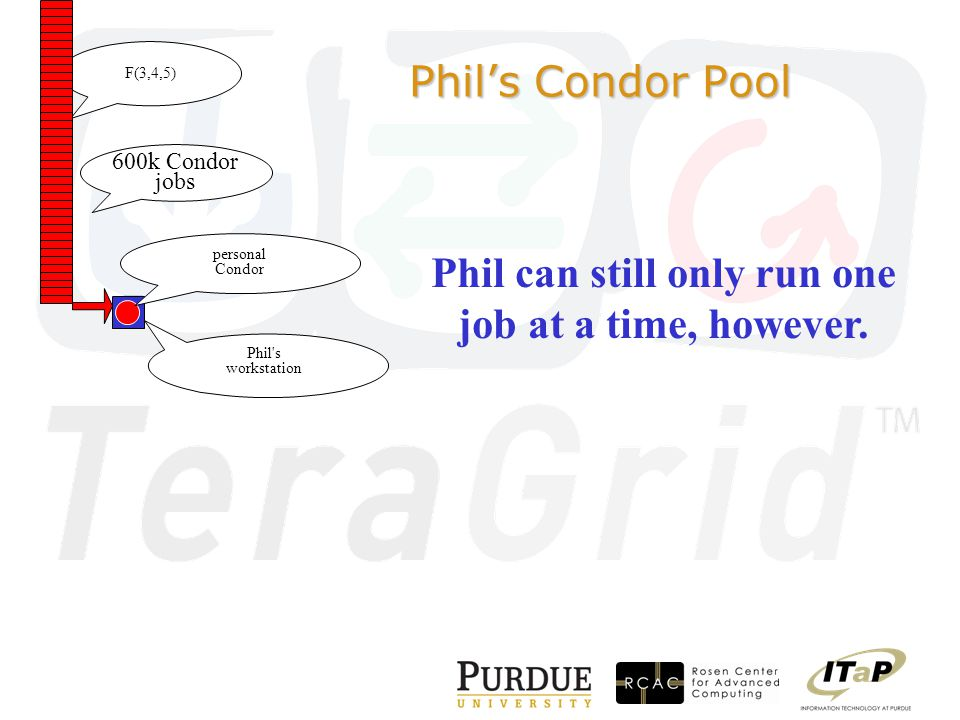 F(3,4,5) 600k Condor jobs Phil s workstation Phil can still only run one job at a time, however.
