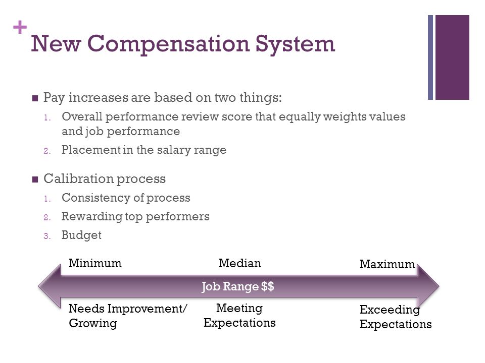+ New Compensation System Pay increases are based on two things: 1.