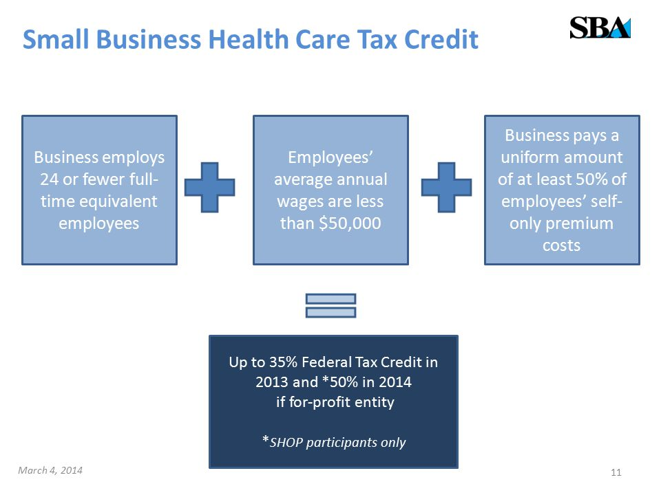 11 Small Business Health Care Tax Credit Employees' average annual wages are less than $50,000 Business pays a uniform amount of at least 50% of employees' self- only premium costs Business employs 24 or fewer full- time equivalent employees Up to 35% Federal Tax Credit in 2013 and *50% in 2014 if for-profit entity * SHOP participants only March 4, 2014