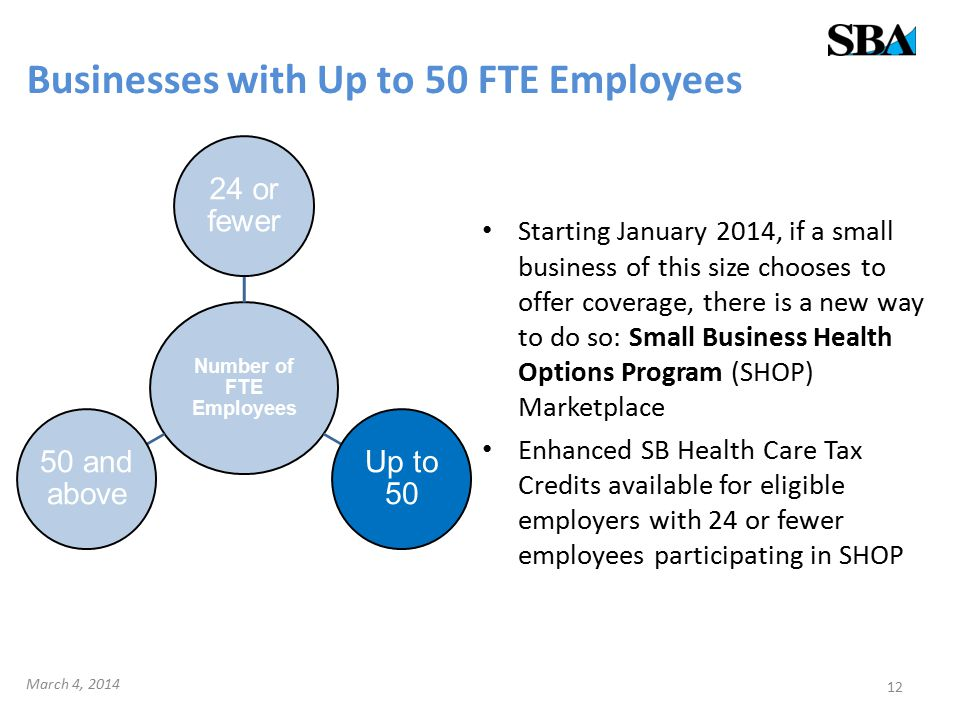 Businesses with Up to 50 FTE Employees Starting January 2014, if a small business of this size chooses to offer coverage, there is a new way to do so: