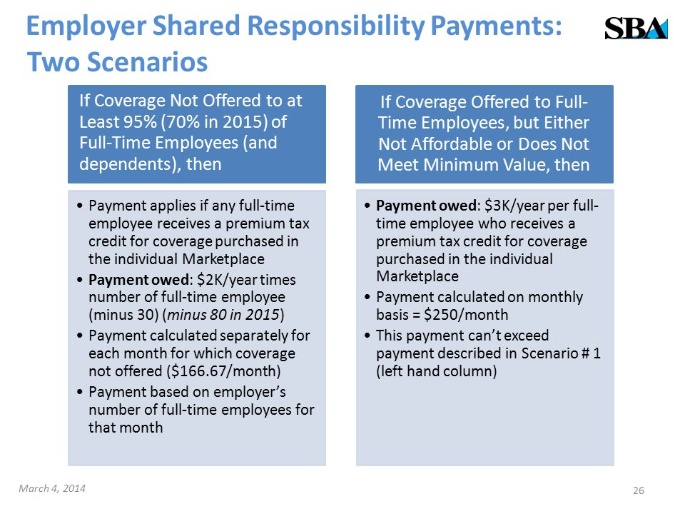 Employer Shared Responsibility Payments: Two Scenarios If Coverage Not Offered to at Least 95% (70% in 2015) of Full-Time Employees (and dependents), then Payment applies if any full-time employee receives a premium tax credit for coverage purchased in the individual Marketplace Payment owed: $2K/year times number of full-time employee (minus 30) (minus 80 in 2015) Payment calculated separately for each month for which coverage not offered ($166.67/month) Payment based on employer's number of full-time employees for that month If Coverage Offered to Full- Time Employees, but Either Not Affordable or Does Not Meet Minimum Value, then Payment owed: $3K/year per full- time employee who receives a premium tax credit for coverage purchased in the individual Marketplace Payment calculated on monthly basis = $250/month This payment can't exceed payment described in Scenario # 1 (left hand column) 26 March 4, 2014