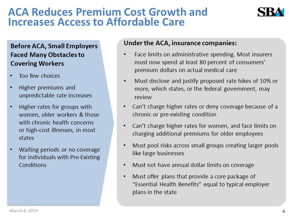 ACA Reduces Premium Cost Growth and Increases Access to Affordable Care Before ACA, Small Employers Faced Many Obstacles to Covering Workers Under the ACA, insurance companies: Face limits on administrative spending.